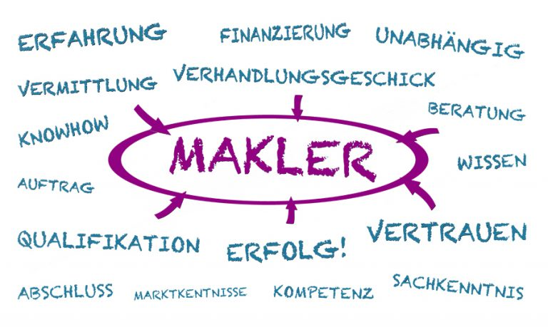 Makler knowHow